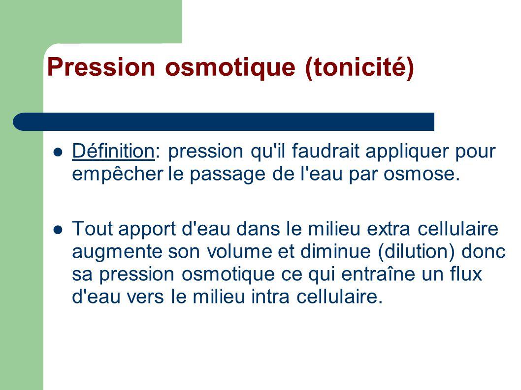 Pression osmotique (tonicité) Définition: pression qu il faudrait appliquer pour empêcher le passage de l eau par osmose.