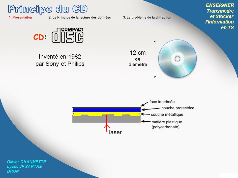 ENSEIGNER Transmettre et Stocker lInformation en TS Olivier CHAUMETTE Lycée JP SARTRE BRON Débit de lecture: Concrètement, la cellule ne lit pas 8 bits par 8 bits mais 14 bits par 14 bits.