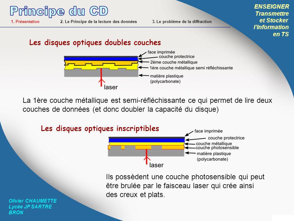 ENSEIGNER Transmettre et Stocker lInformation en TS Olivier CHAUMETTE Lycée JP SARTRE BRON Les différents disques optiques (toujours 12cm de diamètre) CD 700 Mo de données DVD 4,7 Go de données (simple couche) 8,5 Go de données (double couche) 25 Go de données (simple couche) 50 Go de données (double couche) Blu-ray Disc 15 Go de données (simple couche) 30 Go de données (double couche) HD DVD 1.