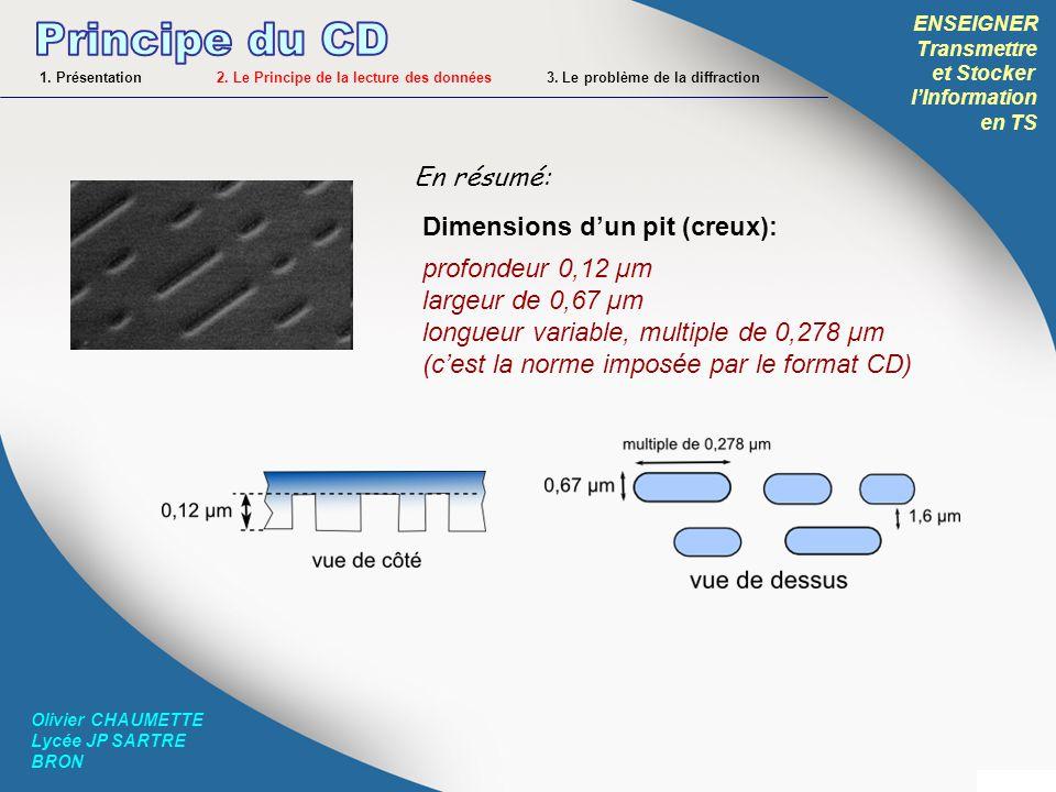 ENSEIGNER Transmettre et Stocker lInformation en TS Olivier CHAUMETTE Lycée JP SARTRE BRON Le disque se déplace.