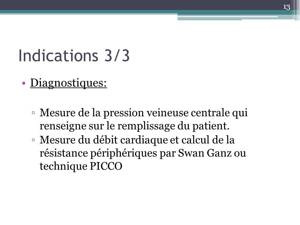 13 Indications 3/3 Diagnostiques: Mesure de la pression veineuse centrale qui renseigne sur le remplissage du patient. Mesure du débit cardiaque et ca