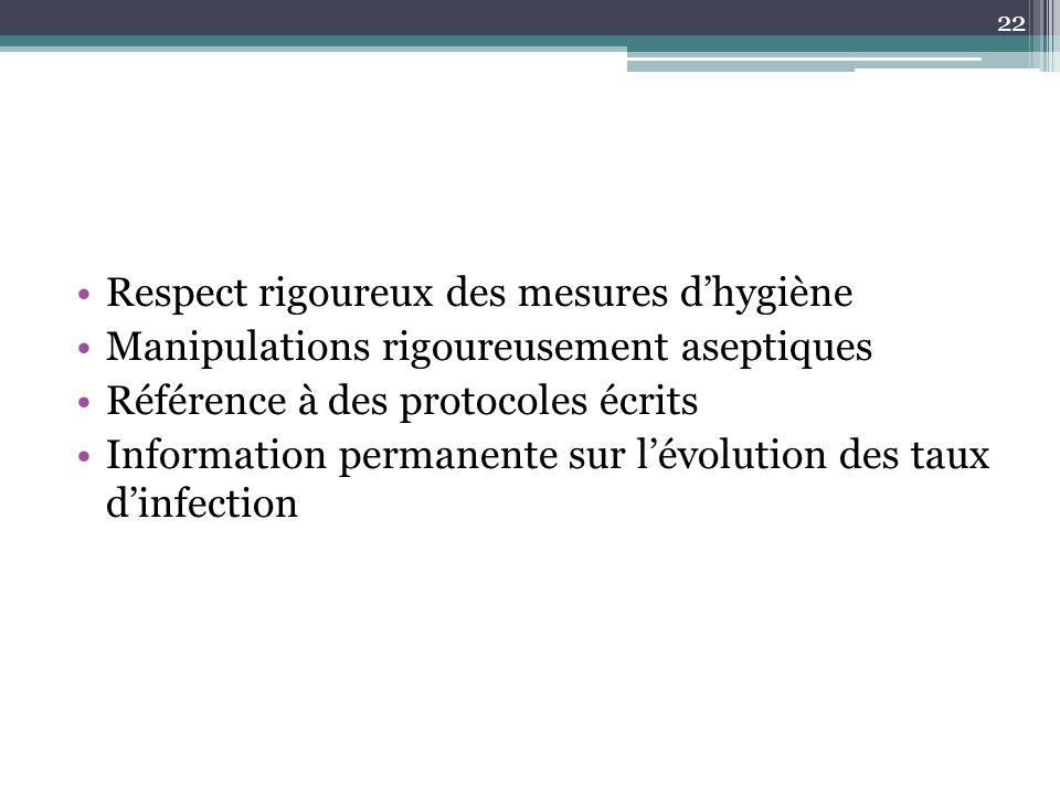 22 Respect rigoureux des mesures dhygiène Manipulations rigoureusement aseptiques Référence à des protocoles écrits Information permanente sur lévolut
