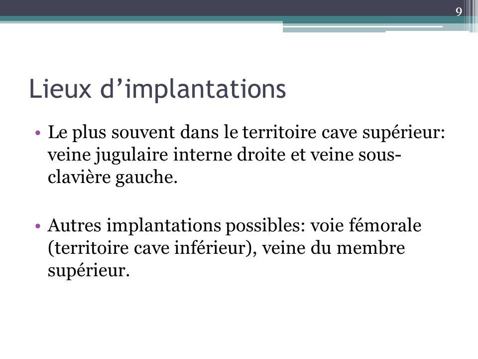 9 Lieux dimplantations Le plus souvent dans le territoire cave supérieur: veine jugulaire interne droite et veine sous- clavière gauche. Autres implan