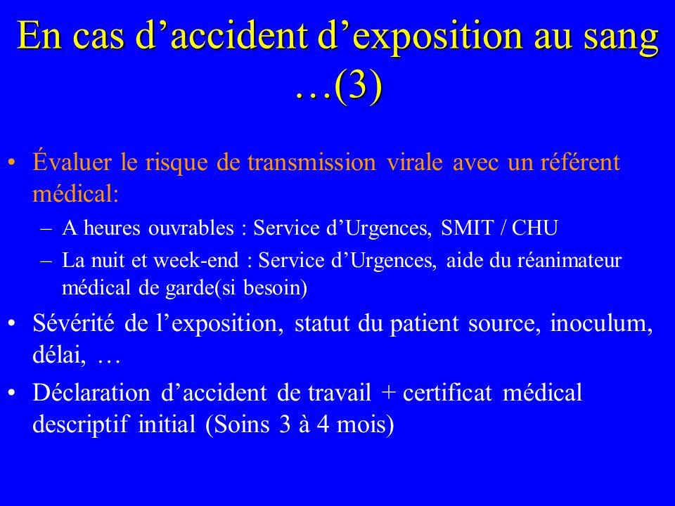 En cas daccident dexposition au sang …(3) Évaluer le risque de transmission virale avec un référent médical: –A heures ouvrables : Service dUrgences,