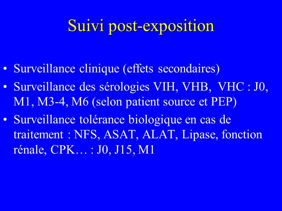 Suivi post-exposition Surveillance clinique (effets secondaires) Surveillance des sérologies VIH, VHB, VHC : J0, M1, M3-4, M6 (selon patient source et