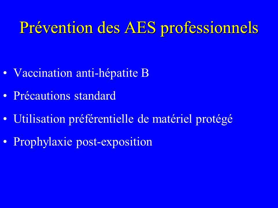 Prévention des AES professionnels Vaccination anti-hépatite B Précautions standard Utilisation préférentielle de matériel protégé Prophylaxie post-exp