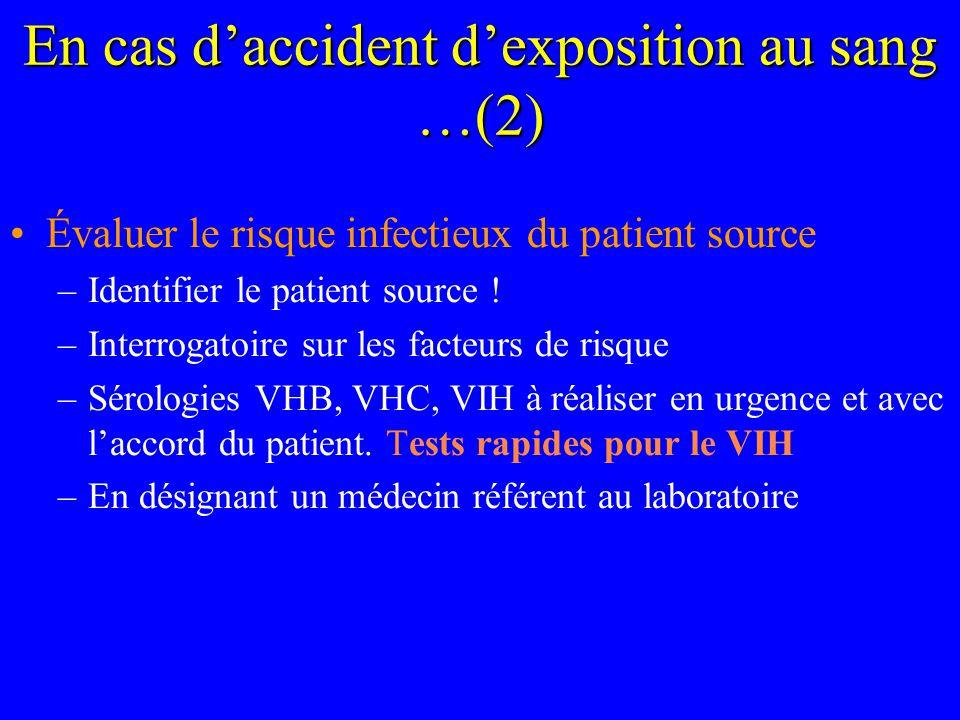En cas daccident dexposition au sang …(2) Évaluer le risque infectieux du patient source –Identifier le patient source ! –Interrogatoire sur les facte