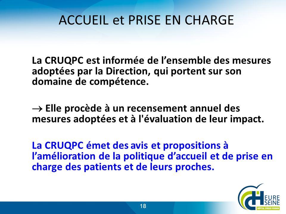 18 ACCUEIL et PRISE EN CHARGE La CRUQPC est informée de lensemble des mesures adoptées par la Direction, qui portent sur son domaine de compétence.
