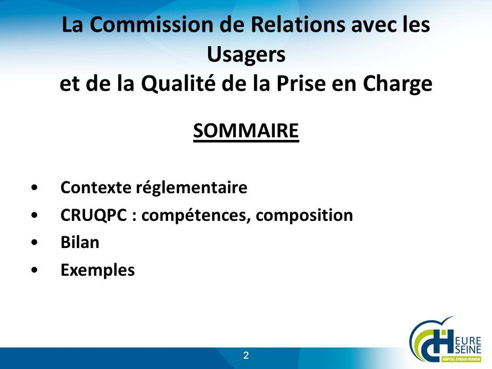 2 La Commission de Relations avec les Usagers et de la Qualité de la Prise en Charge SOMMAIRE Contexte réglementaire CRUQPC : compétences, composition Bilan Exemples