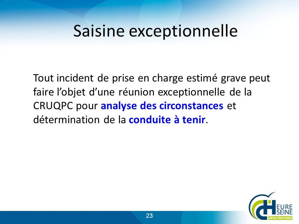 23 Saisine exceptionnelle Tout incident de prise en charge estimé grave peut faire lobjet dune réunion exceptionnelle de la CRUQPC pour analyse des circonstances et détermination de la conduite à tenir.