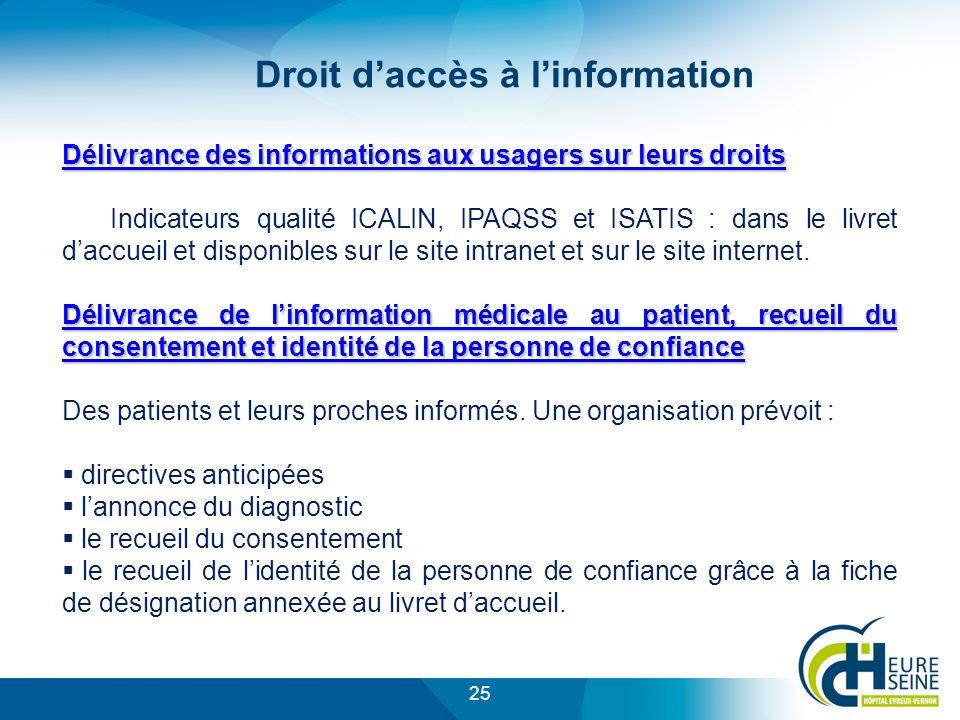 25 Délivrance des informations aux usagers sur leurs droits Indicateurs qualité ICALIN, IPAQSS et ISATIS : dans le livret daccueil et disponibles sur le site intranet et sur le site internet.