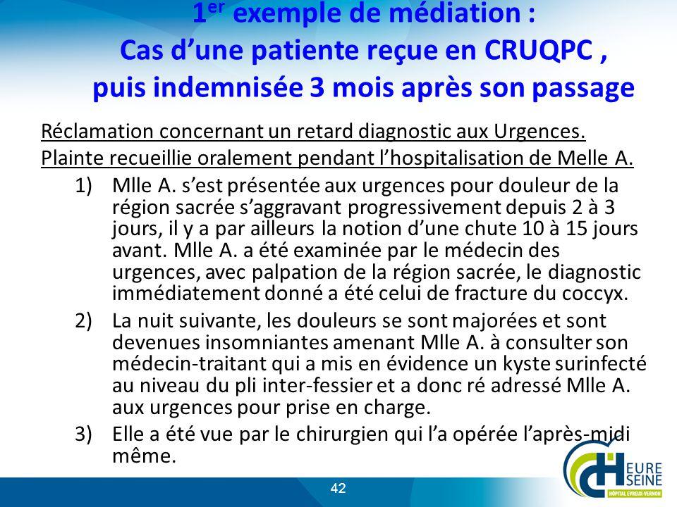 42 Réclamation concernant un retard diagnostic aux Urgences.
