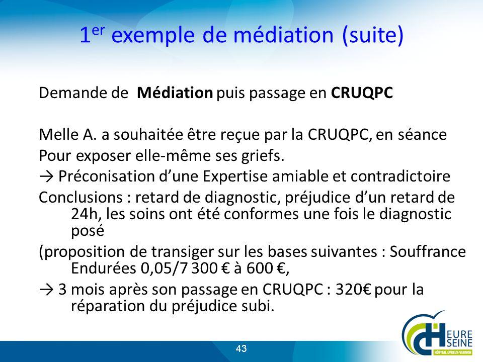 43 1 er exemple de médiation (suite) Demande de Médiation puis passage en CRUQPC Melle A.