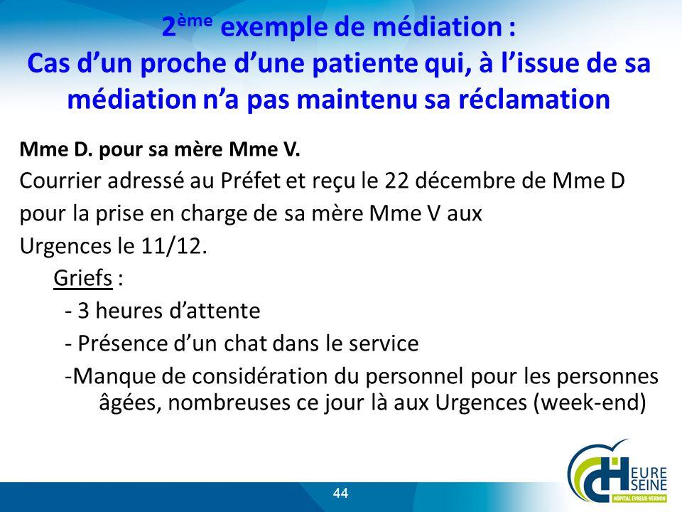 44 2 ème exemple de médiation : Cas dun proche dune patiente qui, à lissue de sa médiation na pas maintenu sa réclamation Mme D.