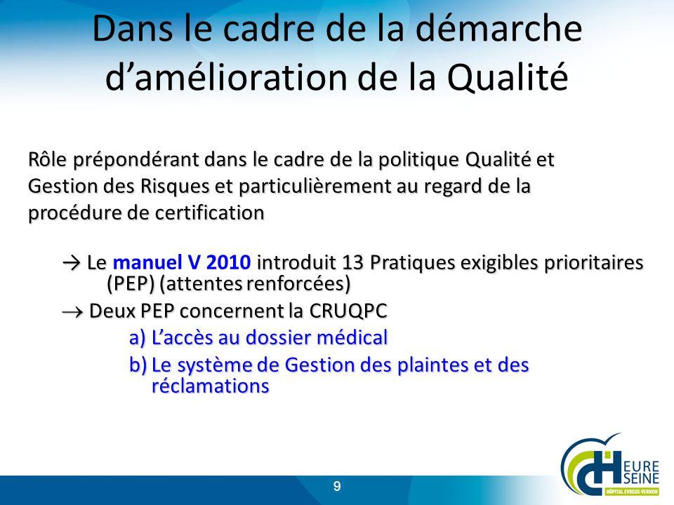 9 Dans le cadre de la démarche damélioration de la Qualité Rôle prépondérant dans le cadre de la politique Qualité et Gestion des Risques et particulièrement au regard de la procédure de certification Le introduit 13 Pratiques exigibles prioritaires (PEP) (attentes renforcées) Le manuel V 2010 introduit 13 Pratiques exigibles prioritaires (PEP) (attentes renforcées) Deux PEP concernent la CRUQPC Deux PEP concernent la CRUQPC a)Laccès au dossier médical b)Le système de Gestion des plaintes et des réclamations