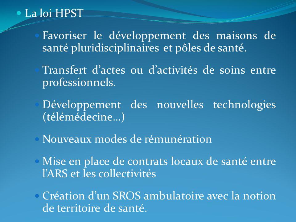 La loi HPST Favoriser le développement des maisons de santé pluridisciplinaires et pôles de santé.