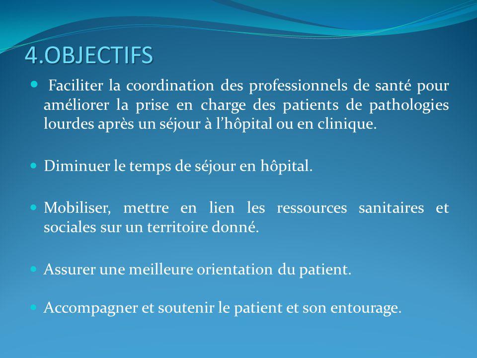 4.OBJECTIFS Faciliter la coordination des professionnels de santé pour améliorer la prise en charge des patients de pathologies lourdes après un séjour à lhôpital ou en clinique.