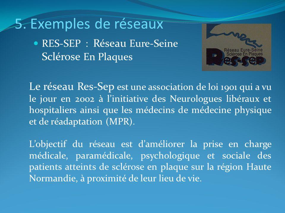 5. Exemples de réseaux RES-SEP : Réseau Eure-Seine Sclérose En Plaques Le réseau Res-Sep est une association de loi 1901 qui a vu le jour en 2002 à li