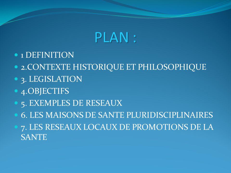 PLAN : 1 DEFINITION 2.CONTEXTE HISTORIQUE ET PHILOSOPHIQUE 3.