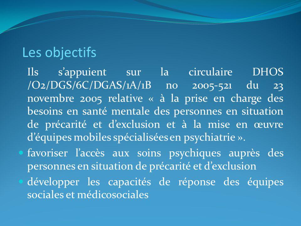 Les objectifs Ils sappuient sur la circulaire DHOS /O2/DGS/6C/DGAS/1A/1B no 2005-521 du 23 novembre 2005 relative « à la prise en charge des besoins en santé mentale des personnes en situation de précarité et dexclusion et à la mise en œuvre déquipes mobiles spécialisées en psychiatrie ».