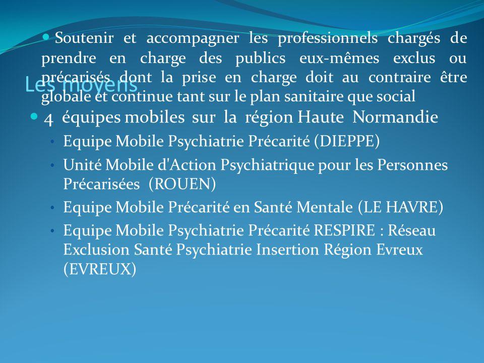 Les moyens 4 équipes mobiles sur la région Haute Normandie Equipe Mobile Psychiatrie Précarité (DIEPPE) Unité Mobile d Action Psychiatrique pour les Personnes Précarisées (ROUEN) Equipe Mobile Précarité en Santé Mentale (LE HAVRE) Equipe Mobile Psychiatrie Précarité RESPIRE : Réseau Exclusion Santé Psychiatrie Insertion Région Evreux (EVREUX) Soutenir et accompagner les professionnels chargés de prendre en charge des publics eux-mêmes exclus ou précarisés dont la prise en charge doit au contraire être globale et continue tant sur le plan sanitaire que social