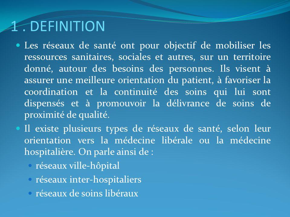 1. DEFINITION Les réseaux de santé ont pour objectif de mobiliser les ressources sanitaires, sociales et autres, sur un territoire donné, autour des b
