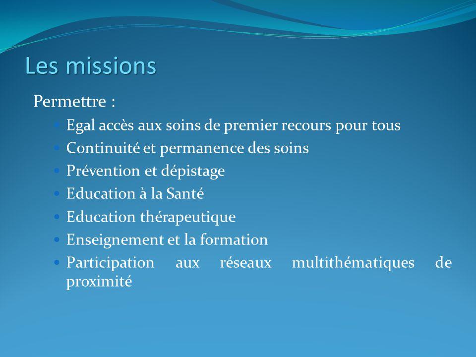 Les missions Permettre : Egal accès aux soins de premier recours pour tous Continuité et permanence des soins Prévention et dépistage Education à la Santé Education thérapeutique Enseignement et la formation Participation aux réseaux multithématiques de proximité