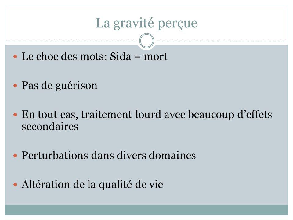 La gravité perçue Le choc des mots: Sida = mort Pas de guérison En tout cas, traitement lourd avec beaucoup deffets secondaires Perturbations dans div