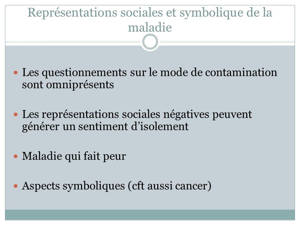 Représentations sociales et symbolique de la maladie Les questionnements sur le mode de contamination sont omniprésents Les représentations sociales n