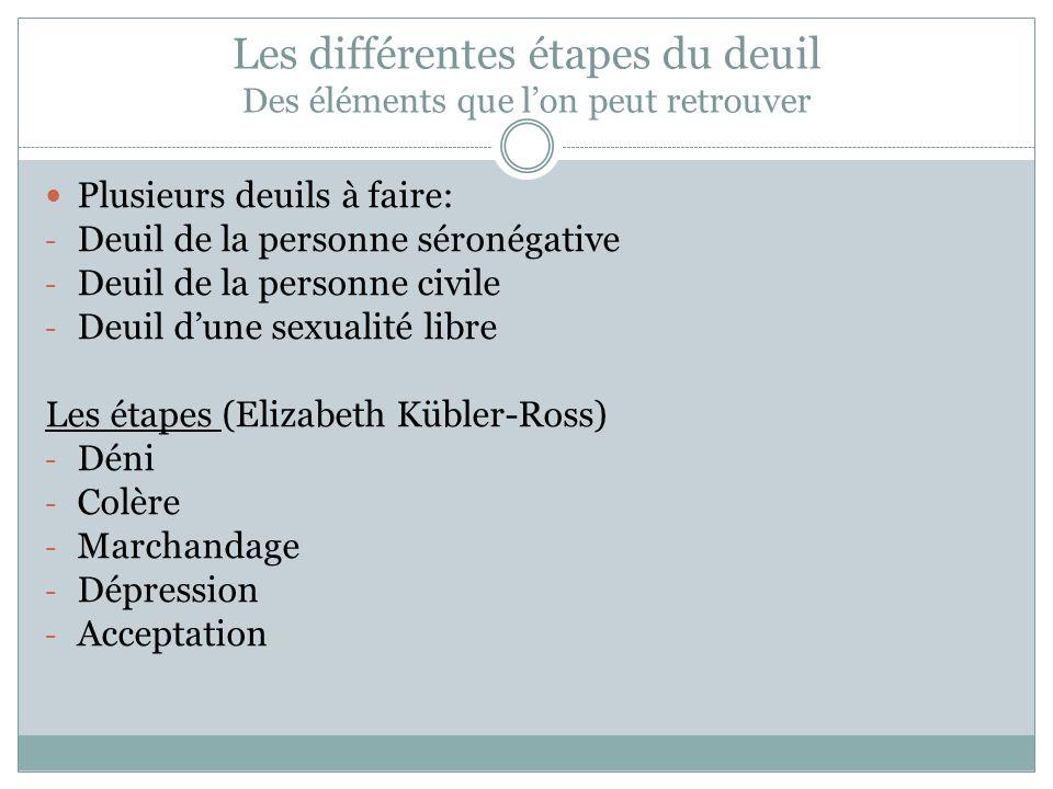 Les différentes étapes du deuil Des éléments que lon peut retrouver Plusieurs deuils à faire: - Deuil de la personne séronégative - Deuil de la person