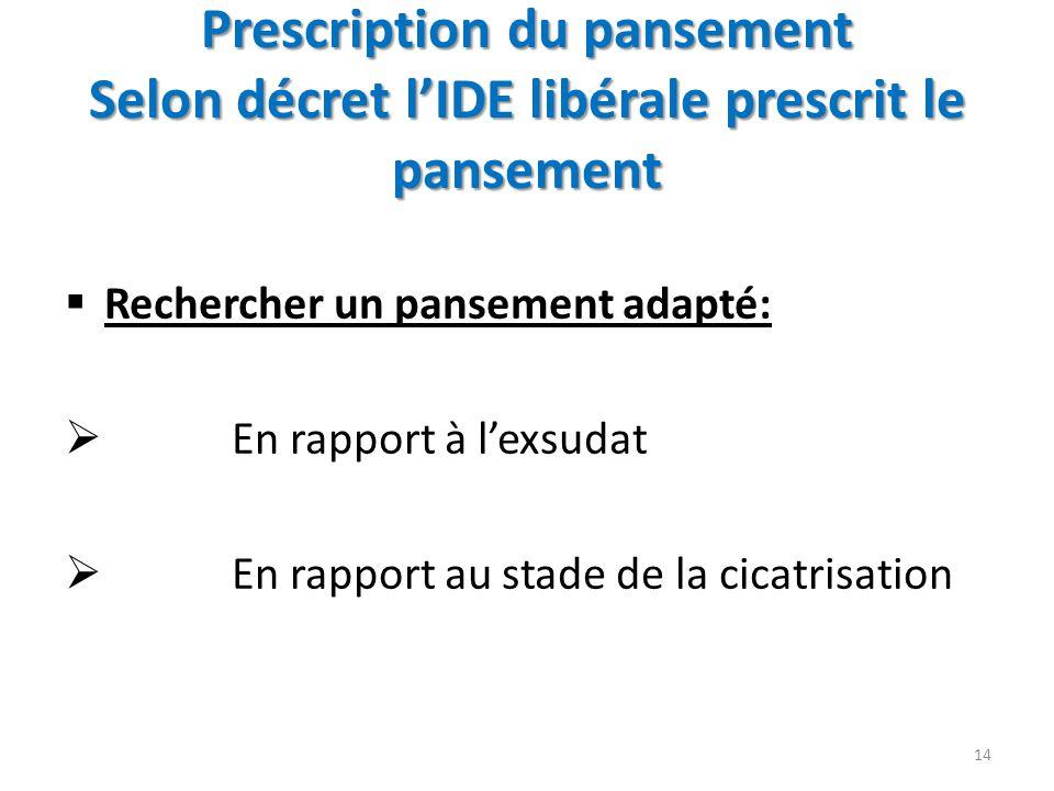 Prescription du pansement Selon décret lIDE libérale prescrit le pansement Rechercher un pansement adapté: En rapport à lexsudat En rapport au stade d