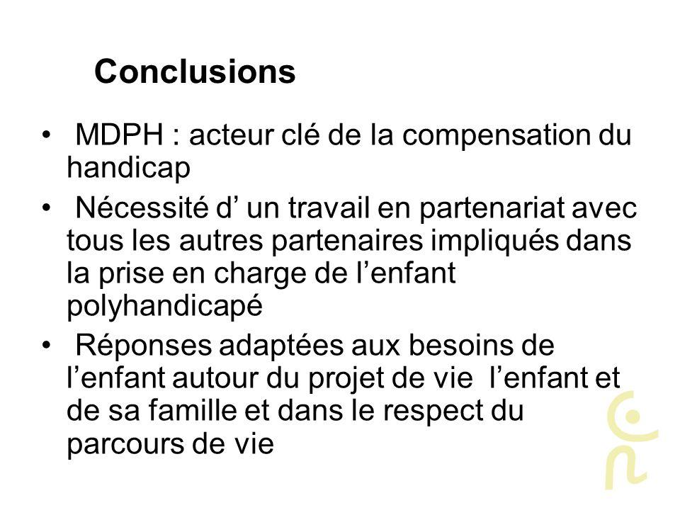 MDPH : acteur clé de la compensation du handicap Nécessité d un travail en partenariat avec tous les autres partenaires impliqués dans la prise en cha