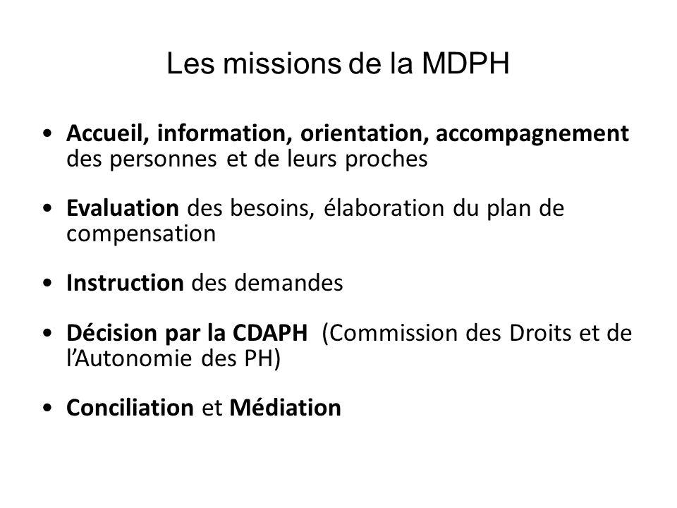 Les missions de la MDPH Accueil, information, orientation, accompagnement des personnes et de leurs proches Evaluation des besoins, élaboration du pla