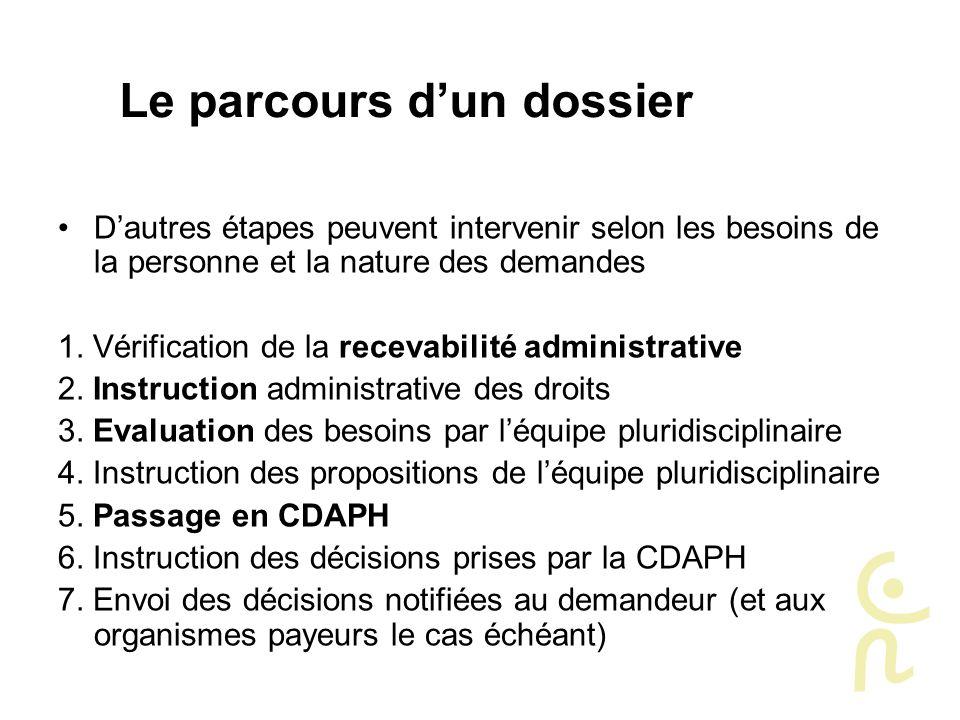 Dautres étapes peuvent intervenir selon les besoins de la personne et la nature des demandes 1. Vérification de la recevabilité administrative 2. Inst