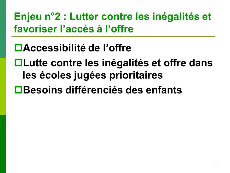 5 Enjeu n°2 : Lutter contre les inégalités et favoriser laccès à loffre Accessibilité de loffre Lutte contre les inégalités et offre dans les écoles jugées prioritaires Besoins différenciés des enfants
