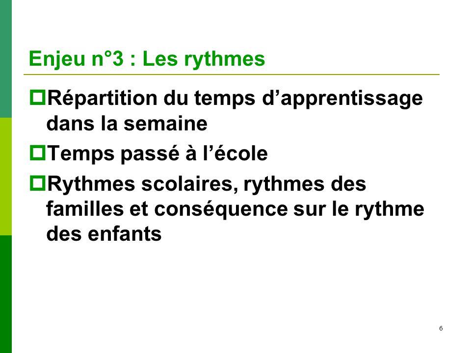 6 Enjeu n°3 : Les rythmes Répartition du temps dapprentissage dans la semaine Temps passé à lécole Rythmes scolaires, rythmes des familles et conséquence sur le rythme des enfants