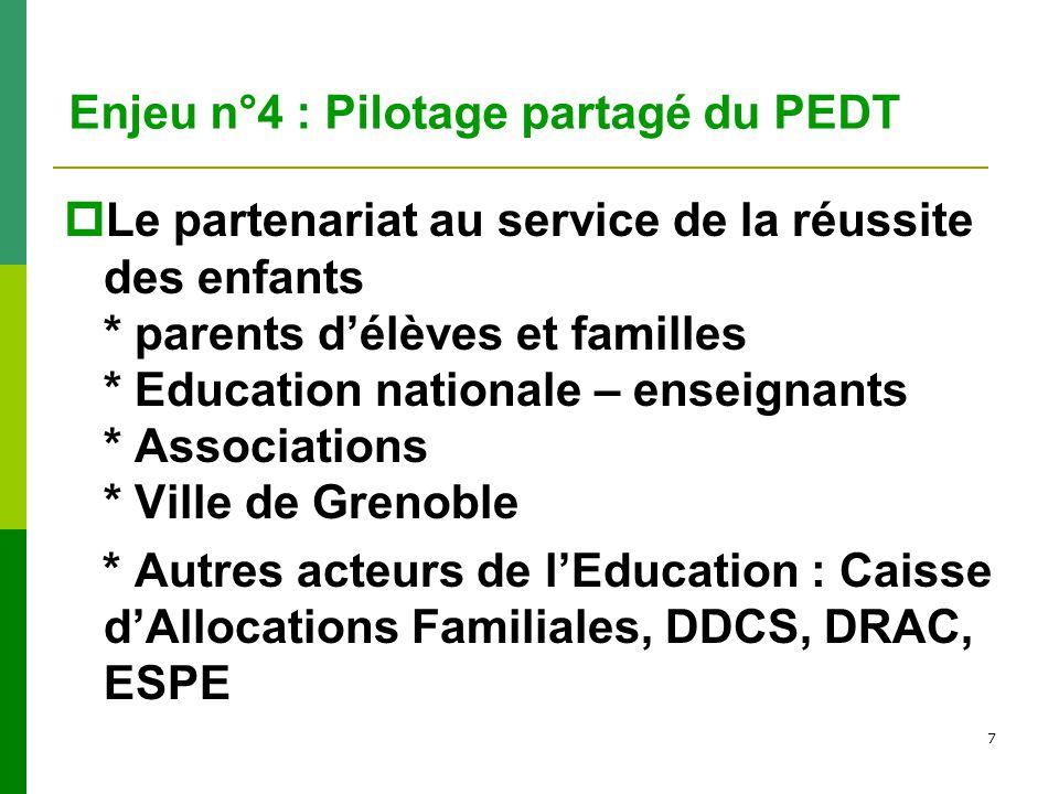 7 Enjeu n°4 : Pilotage partagé du PEDT Le partenariat au service de la réussite des enfants * parents délèves et familles * Education nationale – ense