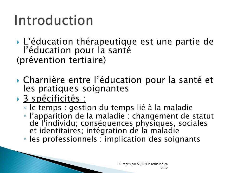 Léducation thérapeutique est une partie de léducation pour la santé (prévention tertiaire) Charnière entre léducation pour la santé et les pratiques s