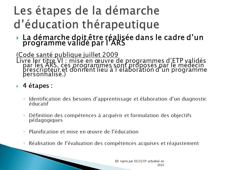 La démarche doit être réalisée dans le cadre dun programme validé par lARS (Code santé publique juillet 2009 Livre Ier titre VI : mise en œuvre de pro