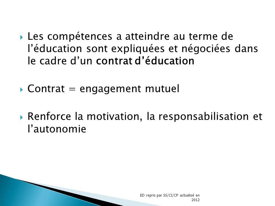 Les compétences a atteindre au terme de léducation sont expliquées et négociées dans le cadre dun contrat déducation Contrat = engagement mutuel Renfo