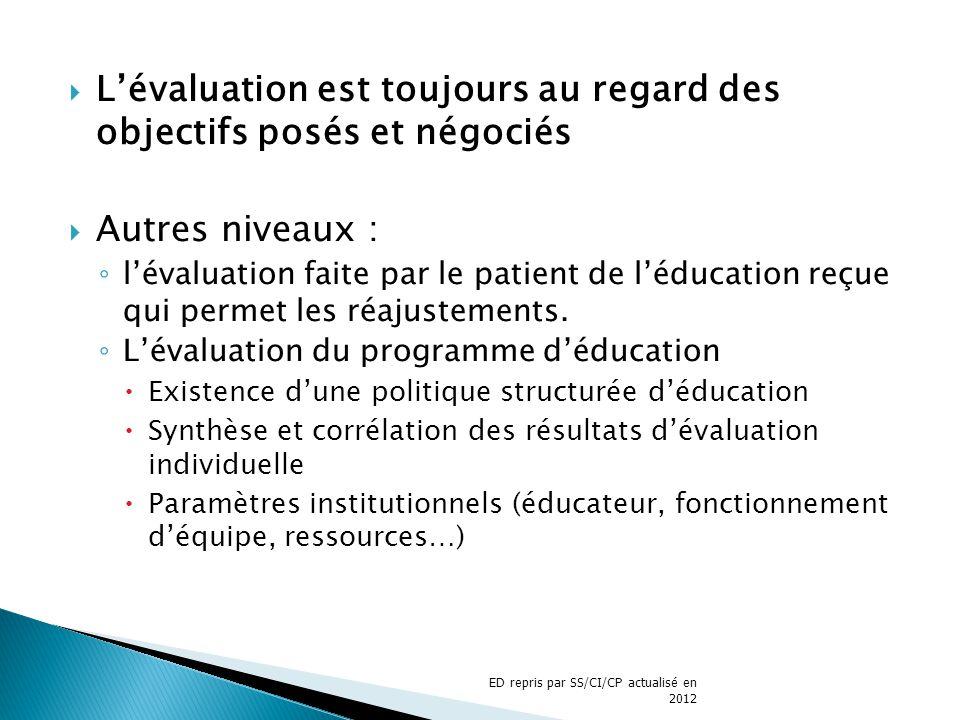 Lévaluation est toujours au regard des objectifs posés et négociés Autres niveaux : lévaluation faite par le patient de léducation reçue qui permet le