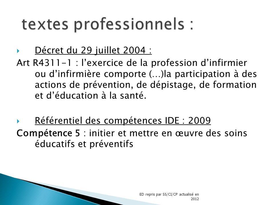Décret du 29 juillet 2004 : Art R4311-1 : lexercice de la profession dinfirmier ou dinfirmière comporte (…)la participation à des actions de préventio