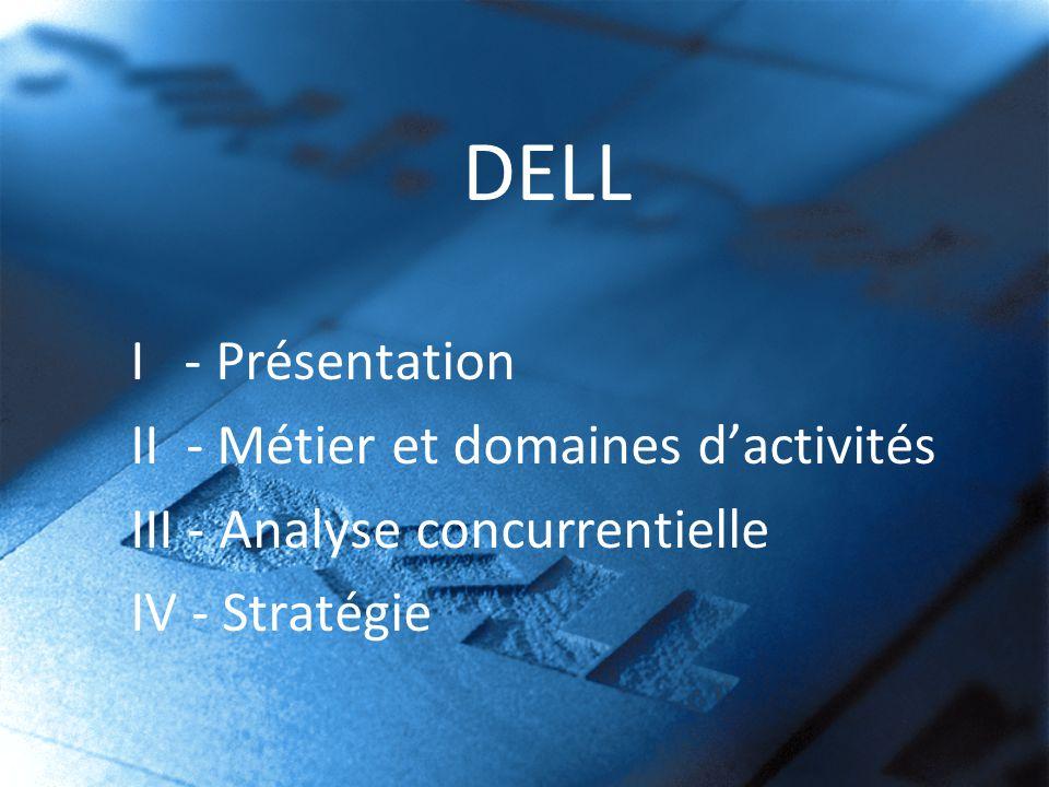 DELL I - Présentation II - Métier et domaines dactivités III - Analyse concurrentielle IV - Stratégie