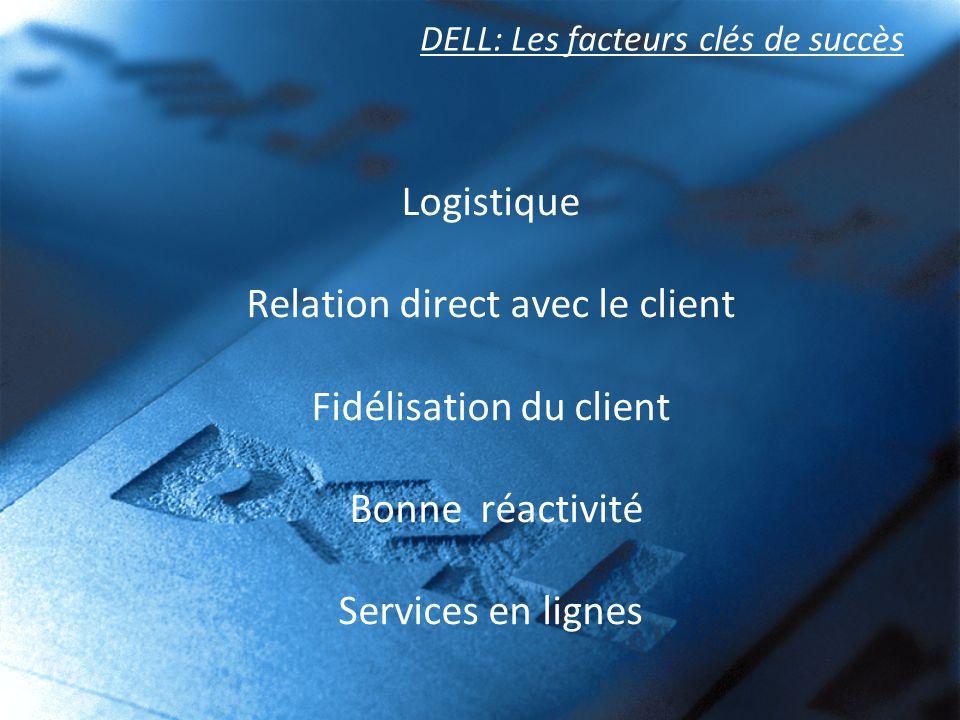 DELL: Les facteurs clés de succès Logistique Relation direct avec le client Fidélisation du client Bonne réactivité Services en lignes