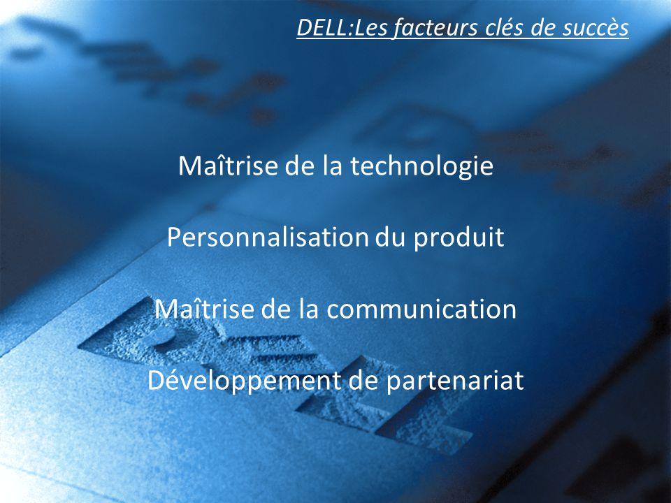 DELL:Les facteurs clés de succès Maîtrise de la technologie Personnalisation du produit Maîtrise de la communication Développement de partenariat