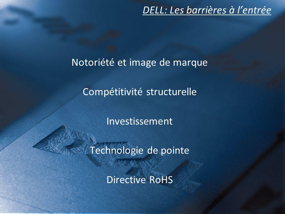 DELL: Les barrières à lentrée Notoriété et image de marque Compétitivité structurelle Investissement Technologie de pointe Directive RoHS