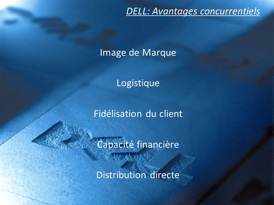DELL: Avantages concurrentiels Image de Marque Logistique Fidélisation du client Capacité financière Distribution directe