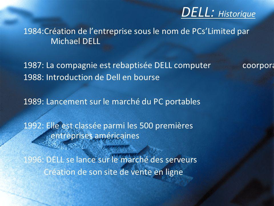 DELL: Historique 1984:Création de lentreprise sous le nom de PCsLimited par Michael DELL 1987: La compagnie est rebaptisée DELL computer coorporation