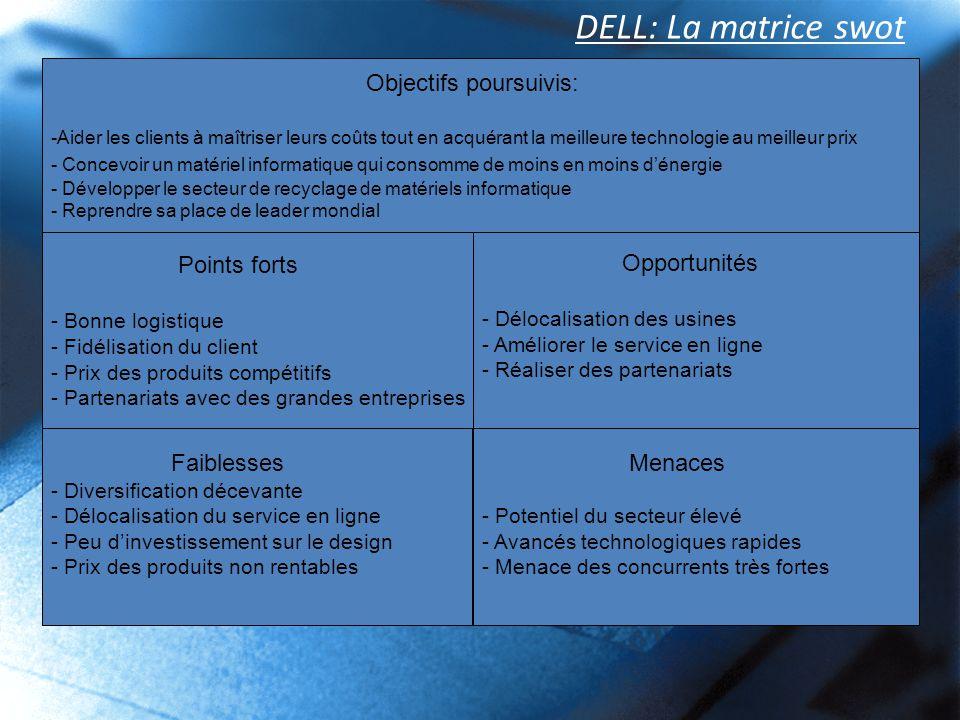 DELL: La matrice swot Objectifs poursuivis: -Aider les clients à maîtriser leurs coûts tout en acquérant la meilleure technologie au meilleur prix - C