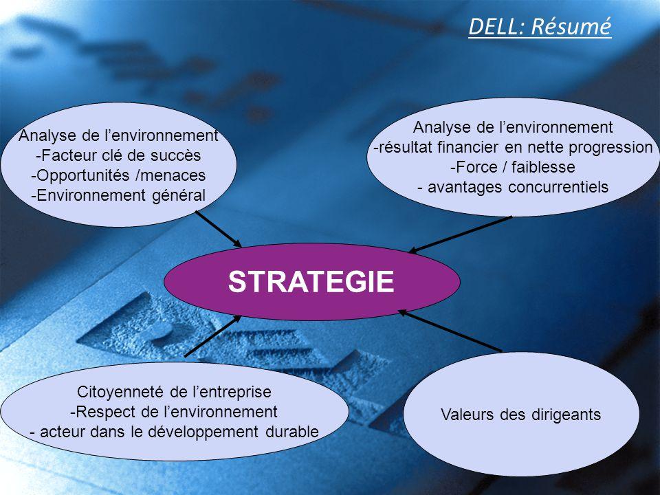 DELL: Résumé Analyse de lenvironnement -Facteur clé de succès -Opportunités /menaces -Environnement général Analyse de lenvironnement -résultat financ